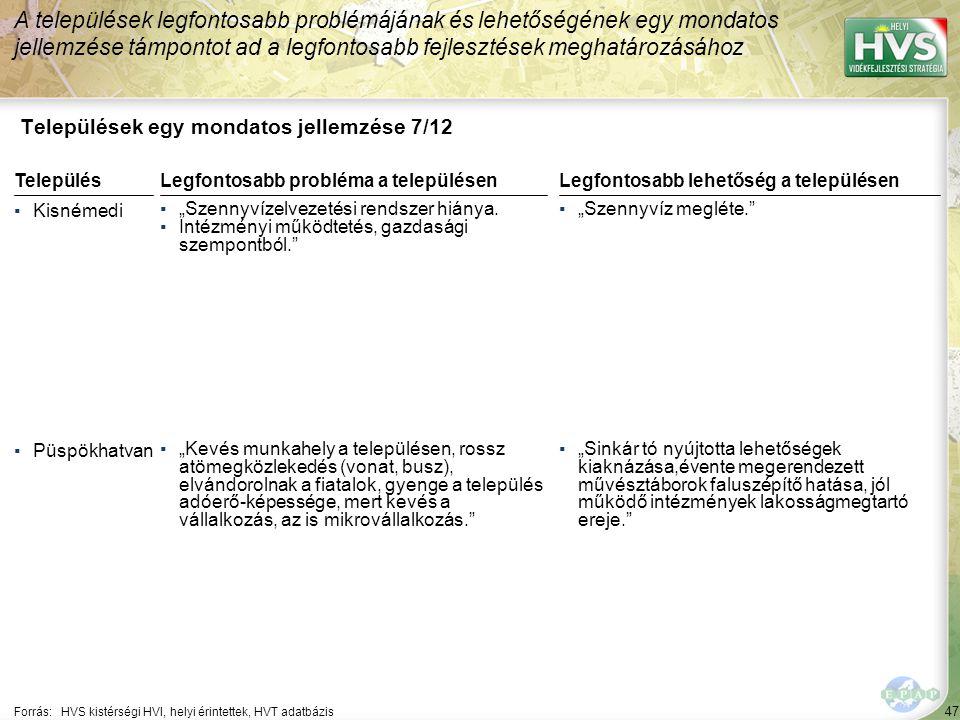 """47 Települések egy mondatos jellemzése 7/12 A települések legfontosabb problémájának és lehetőségének egy mondatos jellemzése támpontot ad a legfontosabb fejlesztések meghatározásához Forrás:HVS kistérségi HVI, helyi érintettek, HVT adatbázis TelepülésLegfontosabb probléma a településen ▪Kisnémedi ▪""""Szennyvízelvezetési rendszer hiánya."""