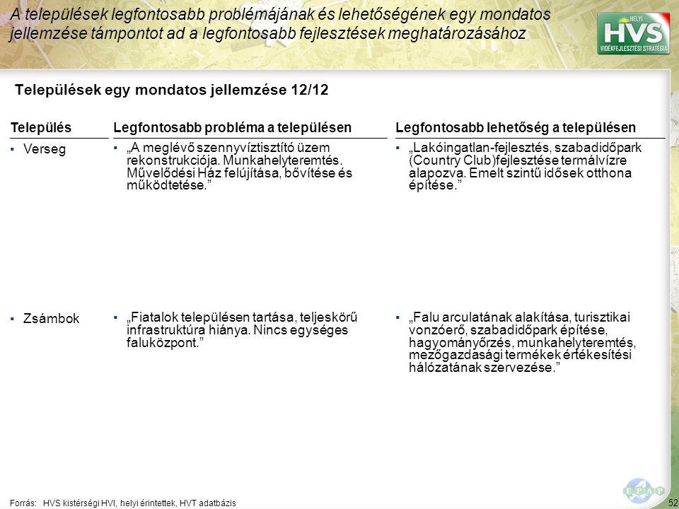 """52 Települések egy mondatos jellemzése 12/12 A települések legfontosabb problémájának és lehetőségének egy mondatos jellemzése támpontot ad a legfontosabb fejlesztések meghatározásához Forrás:HVS kistérségi HVI, helyi érintettek, HVT adatbázis TelepülésLegfontosabb probléma a településen ▪Verseg ▪""""A meglévő szennyvíztisztító üzem rekonstrukciója."""