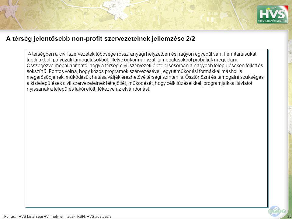 28 A térségben a civil szervezetek többsége rossz anyagi helyzetben és nagyon egyedül van.