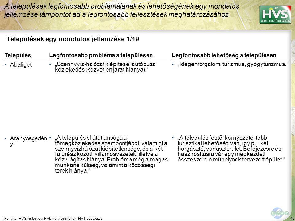 """46 Települések egy mondatos jellemzése 1/19 A települések legfontosabb problémájának és lehetőségének egy mondatos jellemzése támpontot ad a legfontosabb fejlesztések meghatározásához Forrás:HVS kistérségi HVI, helyi érintettek, HVT adatbázis TelepülésLegfontosabb probléma a településen ▪Abaliget ▪""""Szennyvíz-hálózat kiépítése, autóbusz közlekedés (közvetlen járat hiánya). ▪Aranyosgadán y ▪""""A település ellátatlansága a tömegközlekedés szempontjából, valamint a szennyvízhálózat kiépítetlensége, és a két falurész közötti villamosvezeték, illetve a közvilágítás hiánya."""