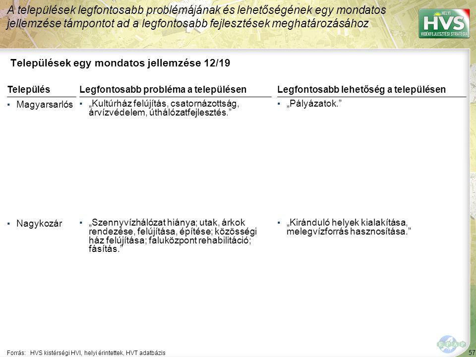 """57 Települések egy mondatos jellemzése 12/19 A települések legfontosabb problémájának és lehetőségének egy mondatos jellemzése támpontot ad a legfontosabb fejlesztések meghatározásához Forrás:HVS kistérségi HVI, helyi érintettek, HVT adatbázis TelepülésLegfontosabb probléma a településen ▪Magyarsarlós ▪""""Kultúrház felújítás, csatornázottság, árvízvédelem, úthálózatfejlesztés. ▪Nagykozár ▪""""Szennyvízhálózat hiánya; utak, árkok rendezése, felújítása, építése; közösségi ház felújítása; faluközpont rehabilitáció; fásítás. Legfontosabb lehetőség a településen ▪""""Pályázatok. ▪""""Kiránduló helyek kialakítása, melegvízforrás hasznosítása."""