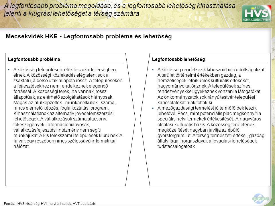 5 Mecsekvidék HKE - Legfontosabb probléma és lehetőség A legfontosabb probléma megoldása, és a legfontosabb lehetőség kihasználása jelenti a kiugrási lehetőséget a térség számára Forrás:HVS kistérségi HVI, helyi érintettek, HVT adatbázis Legfontosabb problémaLegfontosabb lehetőség ▪A közösség településein élők leszakadó térségben élnek.