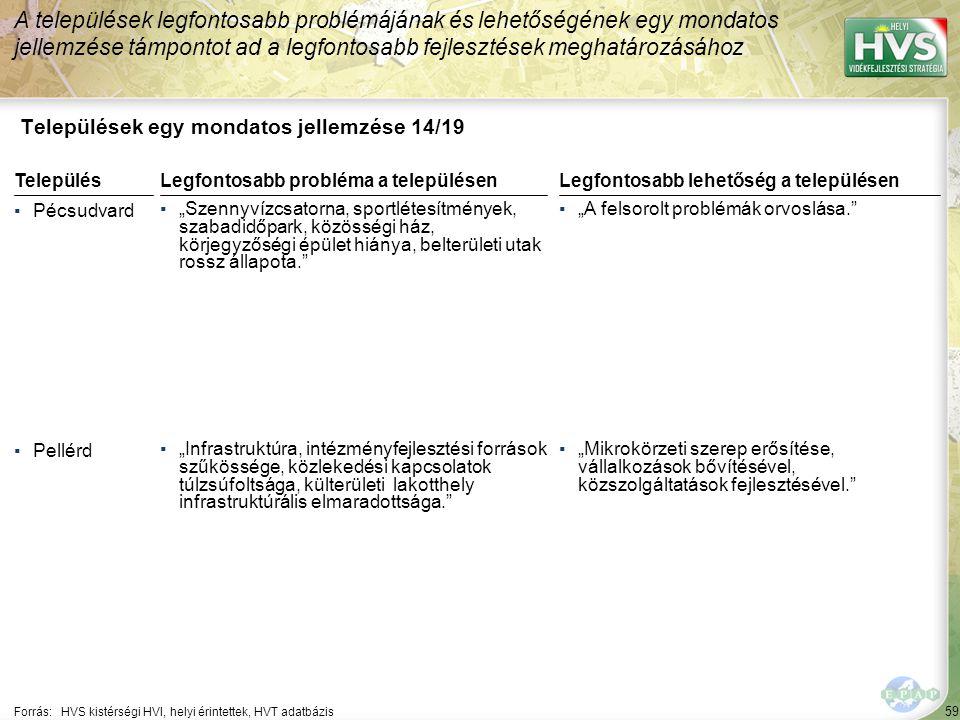 """59 Települések egy mondatos jellemzése 14/19 A települések legfontosabb problémájának és lehetőségének egy mondatos jellemzése támpontot ad a legfontosabb fejlesztések meghatározásához Forrás:HVS kistérségi HVI, helyi érintettek, HVT adatbázis TelepülésLegfontosabb probléma a településen ▪Pécsudvard ▪""""Szennyvízcsatorna, sportlétesítmények, szabadidőpark, közösségi ház, körjegyzőségi épület hiánya, belterületi utak rossz állapota. ▪Pellérd ▪""""Infrastruktúra, intézményfejlesztési források szűkössége, közlekedési kapcsolatok túlzsúfoltsága, külterületi lakotthely infrastruktúrális elmaradottsága. Legfontosabb lehetőség a településen ▪""""A felsorolt problémák orvoslása. ▪""""Mikrokörzeti szerep erősítése, vállalkozások bővítésével, közszolgáltatások fejlesztésével."""