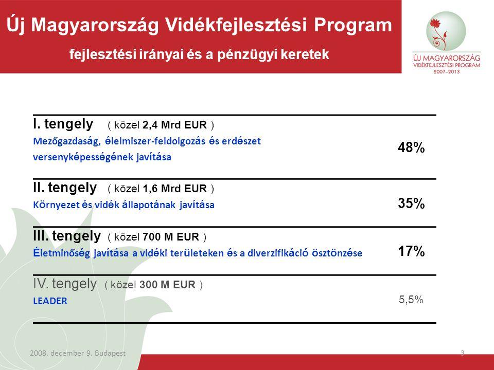 2008. december 9. Budapest3 Új Magyarország Vidékfejlesztési Program fejlesztési irányai és a pénzügyi keretek I. tengely ( közel 2,4 Mrd EUR ) Mezőga
