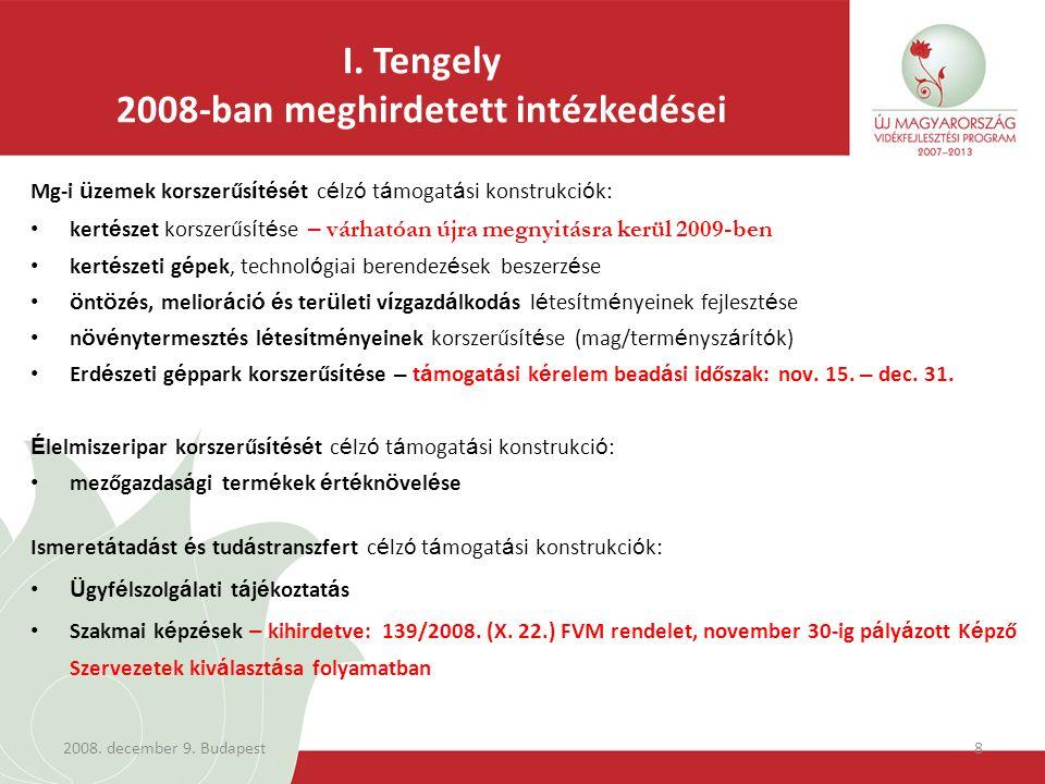 2008. december 9. Budapest8 I. Tengely 2008-ban meghirdetett intézkedései Mg-i ü zemek korszerűs í t é s é t c é lz ó t á mogat á si konstrukci ó k: k