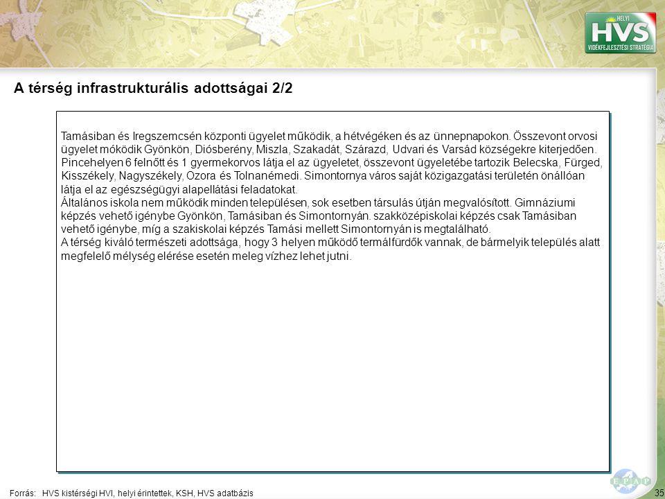 35 Tamásiban és Iregszemcsén központi ügyelet működik, a hétvégéken és az ünnepnapokon.