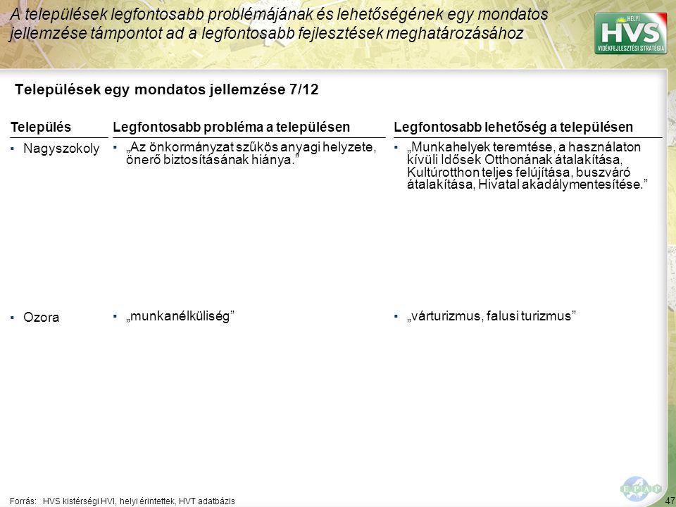 """47 Települések egy mondatos jellemzése 7/12 A települések legfontosabb problémájának és lehetőségének egy mondatos jellemzése támpontot ad a legfontosabb fejlesztések meghatározásához Forrás:HVS kistérségi HVI, helyi érintettek, HVT adatbázis TelepülésLegfontosabb probléma a településen ▪Nagyszokoly ▪""""Az önkormányzat szűkös anyagi helyzete, önerő biztosításának hiánya. ▪Ozora ▪""""munkanélküliség Legfontosabb lehetőség a településen ▪""""Munkahelyek teremtése, a használaton kívüli Idősek Otthonának átalakítása, Kultúrotthon teljes felújítása, buszváró átalakítása, Hivatal akadálymentesítése. ▪""""várturizmus, falusi turizmus"""