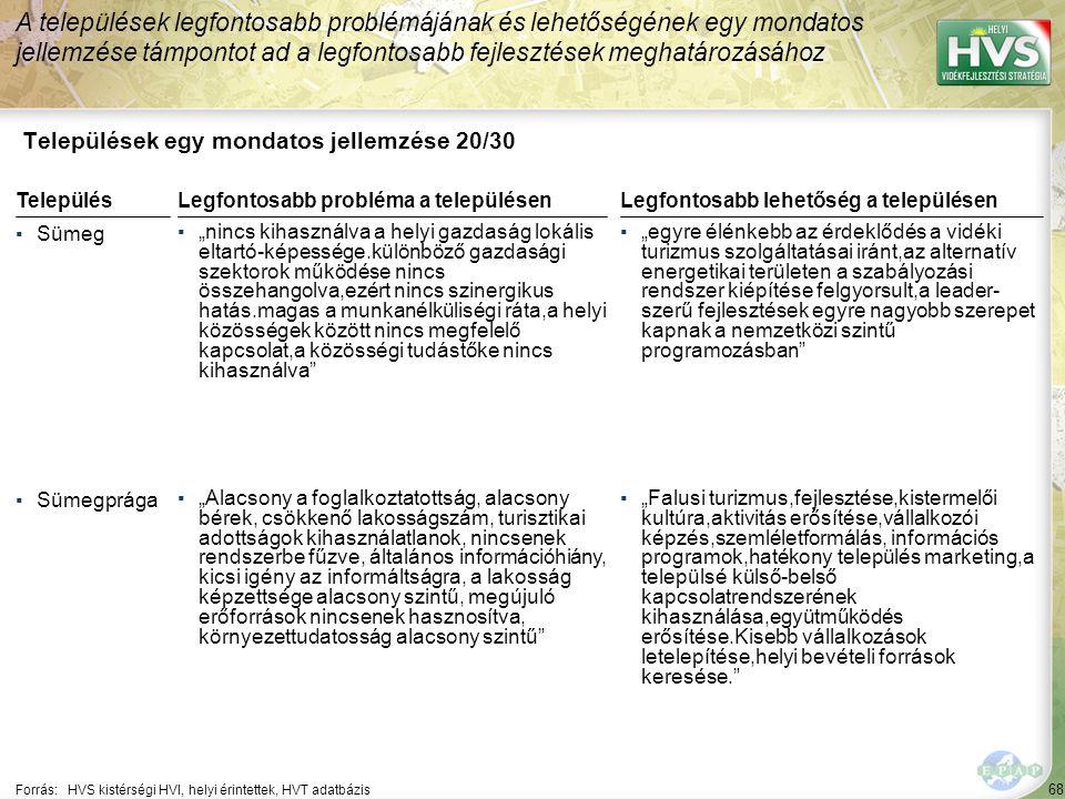 """68 Települések egy mondatos jellemzése 20/30 A települések legfontosabb problémájának és lehetőségének egy mondatos jellemzése támpontot ad a legfontosabb fejlesztések meghatározásához Forrás:HVS kistérségi HVI, helyi érintettek, HVT adatbázis TelepülésLegfontosabb probléma a településen ▪Sümeg ▪""""nincs kihasználva a helyi gazdaság lokális eltartó-képessége.különböző gazdasági szektorok működése nincs összehangolva,ezért nincs szinergikus hatás.magas a munkanélküliségi ráta,a helyi közösségek között nincs megfelelő kapcsolat,a közösségi tudástőke nincs kihasználva ▪Sümegprága ▪""""Alacsony a foglalkoztatottság, alacsony bérek, csökkenő lakosságszám, turisztikai adottságok kihasználatlanok, nincsenek rendszerbe fűzve, általános információhiány, kicsi igény az informáltságra, a lakosság képzettsége alacsony szintű, megújuló erőforrások nincsenek hasznosítva, környezettudatosság alacsony szintű Legfontosabb lehetőség a településen ▪""""egyre élénkebb az érdeklődés a vidéki turizmus szolgáltatásai iránt,az alternatív energetikai területen a szabályozási rendszer kiépítése felgyorsult,a leader- szerű fejlesztések egyre nagyobb szerepet kapnak a nemzetközi szintű programozásban ▪""""Falusi turizmus,fejlesztése,kistermelői kultúra,aktivitás erősítése,vállalkozói képzés,szemléletformálás, információs programok,hatékony település marketing,a települsé külső-belső kapcsolatrendszerének kihasználása,együtműködés erősítése.Kisebb vállalkozások letelepítése,helyi bevételi források keresése."""