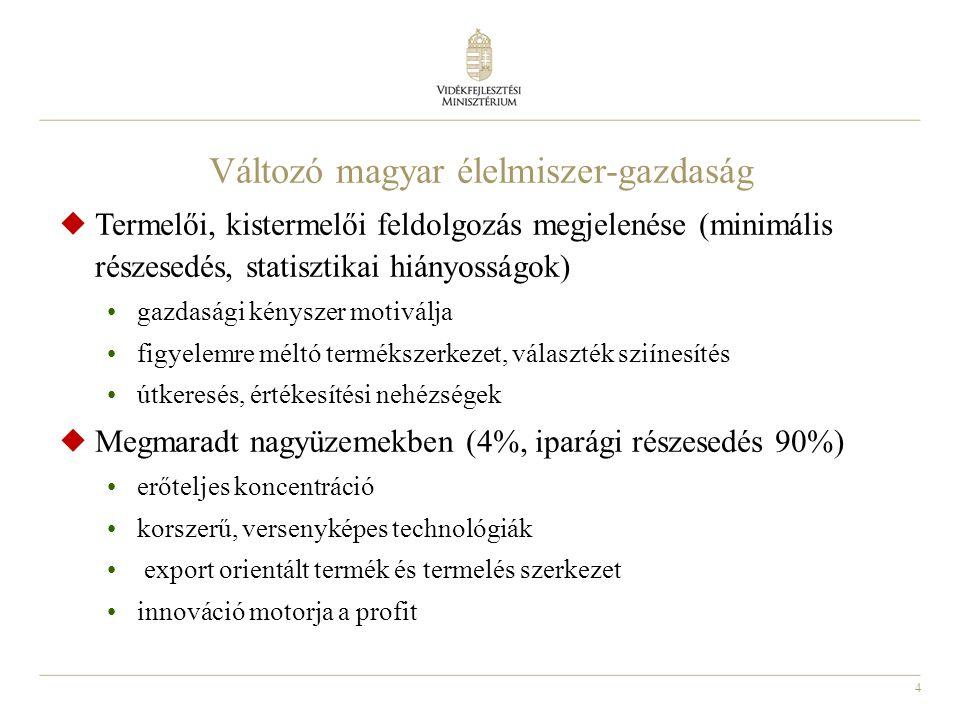 4 Változó magyar élelmiszer-gazdaság  Termelői, kistermelői feldolgozás megjelenése (minimális részesedés, statisztikai hiányosságok) gazdasági kényszer motiválja figyelemre méltó termékszerkezet, választék sziínesítés útkeresés, értékesítési nehézségek  Megmaradt nagyüzemekben (4%, iparági részesedés 90%) erőteljes koncentráció korszerű, versenyképes technológiák export orientált termék és termelés szerkezet innováció motorja a profit