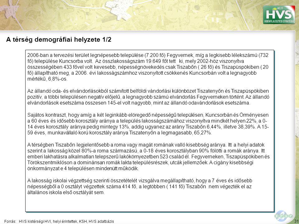 31 2006-ban a tervezési terület legnépesebb települése (7.200 fő) Fegyvernek, míg a legkisebb lélekszámú (732 fő) települése Kuncsorba volt.