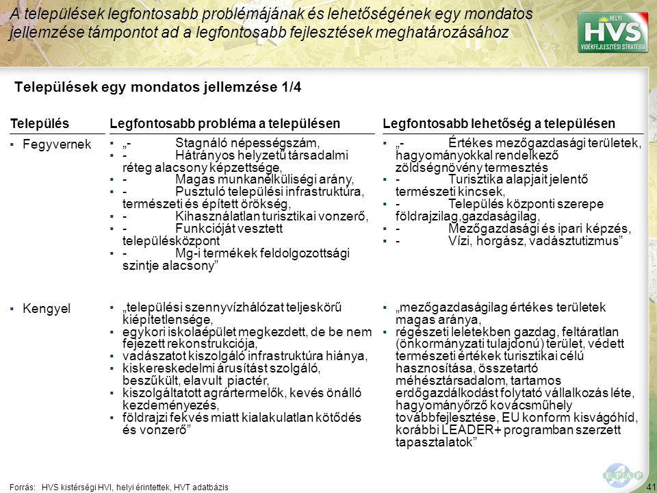 """41 Települések egy mondatos jellemzése 1/4 A települések legfontosabb problémájának és lehetőségének egy mondatos jellemzése támpontot ad a legfontosabb fejlesztések meghatározásához Forrás:HVS kistérségi HVI, helyi érintettek, HVT adatbázis TelepülésLegfontosabb probléma a településen ▪Fegyvernek ▪""""-Stagnáló népességszám, ▪-Hátrányos helyzetű társadalmi réteg alacsony képzettsége, ▪-Magas munkanélküliségi arány, ▪-Pusztuló települési infrastruktúra, természeti és épített örökség, ▪-Kihasználatlan turisztikai vonzerő, ▪-Funkcióját vesztett településközpont ▪-Mg-i termékek feldolgozottsági szintje alacsony ▪Kengyel ▪""""települési szennyvízhálózat teljeskörű kiépítetlensége, ▪egykori iskolaépület megkezdett, de be nem fejezett rekonstrukciója, ▪vadászatot kiszolgáló infrastruktúra hiánya, ▪kiskereskedelmi árusítást szolgáló, beszűkült, elavult piactér, ▪kiszolgáltatott agrártermelők, kevés önálló kezdeményezés, ▪földrajzi fekvés miatt kialakulatlan kötődés és vonzerő Legfontosabb lehetőség a településen ▪""""-Értékes mezőgazdasági területek, hagyományokkal rendelkező zöldségnövény termesztés ▪-Turisztika alapjait jelentő természeti kincsek, ▪-Település központi szerepe földrajzilag,gazdaságilag, ▪-Mezőgazdasági és ipari képzés, ▪-Vízi, horgász, vadásztutizmus ▪""""mezőgazdaságilag értékes területek magas aránya, ▪régészeti leletekben gazdag, feltáratlan (önkormányzati tulajdonú) terület, védett természeti értékek turisztikai célú hasznosítása, összetartó méhésztársadalom, tartamos erdőgazdálkodást folytató vállalkozás léte, hagyományőrző kovácsműhely továbbfejlesztése, EU konform kisvágóhíd, korábbi LEADER+ programban szerzett tapasztalatok"""