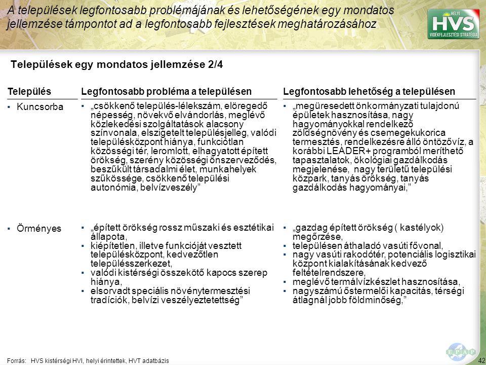 """42 Települések egy mondatos jellemzése 2/4 A települések legfontosabb problémájának és lehetőségének egy mondatos jellemzése támpontot ad a legfontosabb fejlesztések meghatározásához Forrás:HVS kistérségi HVI, helyi érintettek, HVT adatbázis TelepülésLegfontosabb probléma a településen ▪Kuncsorba ▪""""csökkenő település-lélekszám, elöregedő népesség, növekvő elvándorlás, meglévő közlekedési szolgáltatások alacsony színvonala, elszigetelt településjelleg, valódi településközpont hiánya, funkciótlan közösségi tér, leromlott, elhagyatott épített örökség, szerény közösségi önszerveződés, beszűkült társadalmi élet, munkahelyek szűkössége, csökkenő települési autonómia, belvízveszély ▪Örményes ▪""""épített örökség rossz műszaki és esztétikai állapota, ▪kiépítetlen, illetve funkcióját vesztett településközpont, kedvezőtlen településszerkezet, ▪valódi kistérségi összekötő kapocs szerep hiánya, ▪elsorvadt speciális növénytermesztési tradíciók, belvízi veszélyeztetettség Legfontosabb lehetőség a településen ▪""""megüresedett önkormányzati tulajdonú épületek hasznosítása, nagy hagyományokkal rendelkező zöldségnövény és csemegekukorica termesztés, rendelkezésre álló öntözővíz, a korábbi LEADER+ programból meríthető tapasztalatok, ökológiai gazdálkodás megjelenése, nagy területű települési közpark, tanyás örökség, tanyás gazdálkodás hagyományai, ▪""""gazdag épített örökség ( kastélyok) megőrzése, ▪településen áthaladó vasúti fővonal, ▪nagy vasúti rakodótér, potenciális logisztikai központ kialakításának kedvező feltételrendszere, ▪meglévő termálvízkészlet hasznosítása, ▪nagyszámú őstermelői kapacitás, térségi átlagnál jobb földminőség,"""