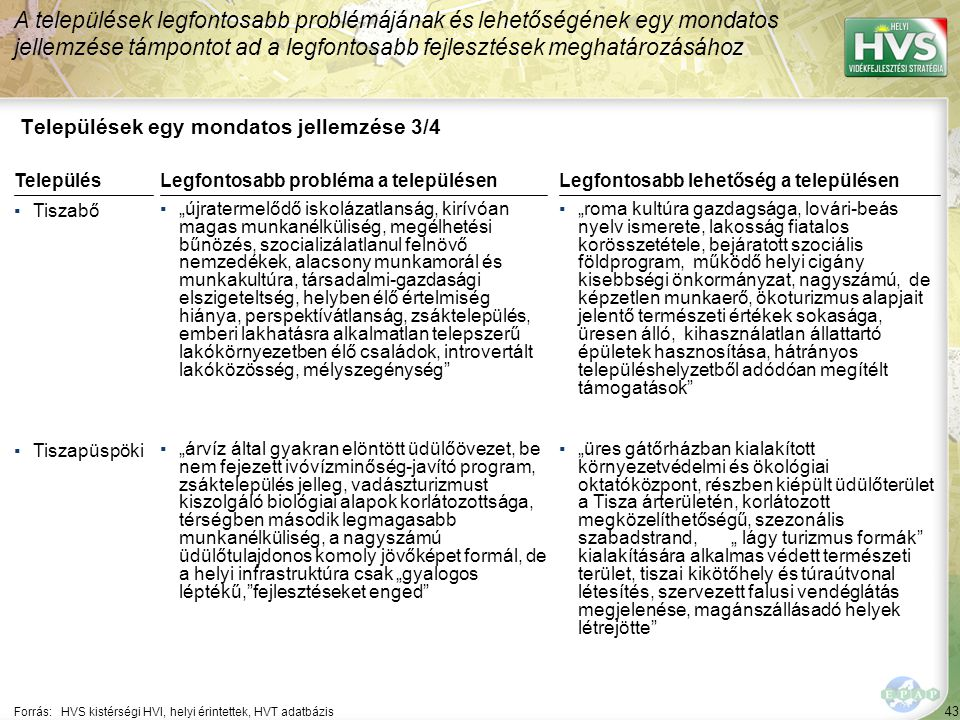 """43 Települések egy mondatos jellemzése 3/4 A települések legfontosabb problémájának és lehetőségének egy mondatos jellemzése támpontot ad a legfontosabb fejlesztések meghatározásához Forrás:HVS kistérségi HVI, helyi érintettek, HVT adatbázis TelepülésLegfontosabb probléma a településen ▪Tiszabő ▪""""újratermelődő iskolázatlanság, kirívóan magas munkanélküliség, megélhetési bűnözés, szocializálatlanul felnövő nemzedékek, alacsony munkamorál és munkakultúra, társadalmi-gazdasági elszigeteltség, helyben élő értelmiség hiánya, perspektívátlanság, zsáktelepülés, emberi lakhatásra alkalmatlan telepszerű lakókörnyezetben élő családok, introvertált lakóközösség, mélyszegénység ▪Tiszapüspöki ▪""""árvíz által gyakran elöntött üdülőövezet, be nem fejezett ivóvízminőség-javító program, zsáktelepülés jelleg, vadászturizmust kiszolgáló biológiai alapok korlátozottsága, térségben második legmagasabb munkanélküliség, a nagyszámú üdülőtulajdonos komoly jövőképet formál, de a helyi infrastruktúra csak """"gyalogos léptékű, fejlesztéseket enged Legfontosabb lehetőség a településen ▪""""roma kultúra gazdagsága, lovári-beás nyelv ismerete, lakosság fiatalos korösszetétele, bejáratott szociális földprogram, működő helyi cigány kisebbségi önkormányzat, nagyszámú, de képzetlen munkaerő, ökoturizmus alapjait jelentő természeti értékek sokasága, üresen álló, kihasználatlan állattartó épületek hasznosítása, hátrányos településhelyzetből adódóan megítélt támogatások ▪""""üres gátőrházban kialakított környezetvédelmi és ökológiai oktatóközpont, részben kiépült üdülőterület a Tisza árterületén, korlátozott megközelíthetőségű, szezonális szabadstrand, """" lágy turizmus formák kialakítására alkalmas védett természeti terület, tiszai kikötőhely és túraútvonal létesítés, szervezett falusi vendéglátás megjelenése, magánszállásadó helyek létrejötte"""