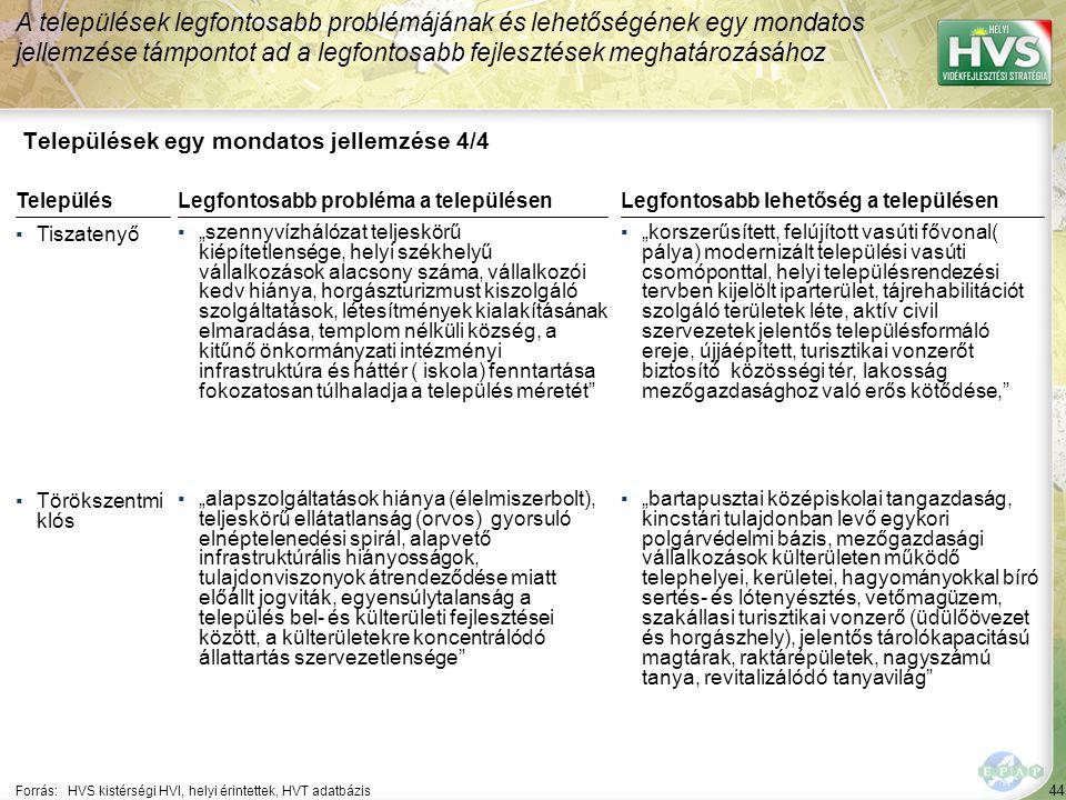 """44 Települések egy mondatos jellemzése 4/4 A települések legfontosabb problémájának és lehetőségének egy mondatos jellemzése támpontot ad a legfontosabb fejlesztések meghatározásához Forrás:HVS kistérségi HVI, helyi érintettek, HVT adatbázis TelepülésLegfontosabb probléma a településen ▪Tiszatenyő ▪""""szennyvízhálózat teljeskörű kiépítetlensége, helyi székhelyű vállalkozások alacsony száma, vállalkozói kedv hiánya, horgászturizmust kiszolgáló szolgáltatások, létesítmények kialakításának elmaradása, templom nélküli község, a kitűnő önkormányzati intézményi infrastruktúra és háttér ( iskola) fenntartása fokozatosan túlhaladja a település méretét ▪Törökszentmi klós ▪""""alapszolgáltatások hiánya (élelmiszerbolt), teljeskörű ellátatlanság (orvos) gyorsuló elnéptelenedési spirál, alapvető infrastruktúrális hiányosságok, tulajdonviszonyok átrendeződése miatt előállt jogviták, egyensúlytalanság a település bel- és külterületi fejlesztései között, a külterületekre koncentrálódó állattartás szervezetlensége Legfontosabb lehetőség a településen ▪""""korszerűsített, felújított vasúti fővonal( pálya) modernizált települési vasúti csomóponttal, helyi településrendezési tervben kijelölt iparterület, tájrehabilitációt szolgáló területek léte, aktív civil szervezetek jelentős településformáló ereje, újjáépített, turisztikai vonzerőt biztosító közösségi tér, lakosság mezőgazdasághoz való erős kötődése, ▪""""bartapusztai középiskolai tangazdaság, kincstári tulajdonban levő egykori polgárvédelmi bázis, mezőgazdasági vállalkozások külterületen működő telephelyei, kerületei, hagyományokkal bíró sertés- és lótenyésztés, vetőmagüzem, szakállasi turisztikai vonzerő (üdülőövezet és horgászhely), jelentős tárolókapacitású magtárak, raktárépületek, nagyszámú tanya, revitalizálódó tanyavilág"""