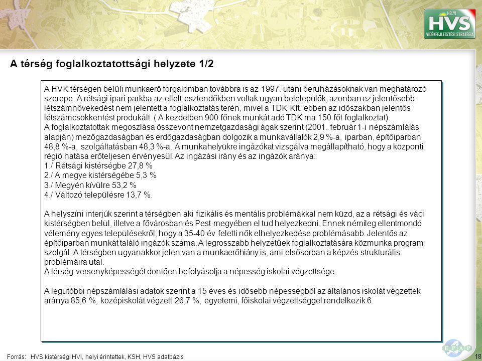 18 A HVK térségen belüli munkaerő forgalomban továbbra is az 1997.