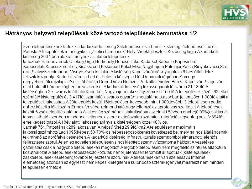 """12 Ezen településekhez tartozik a kadarkúti kistérség 23települése és a barcsi kistérség 2települése Lad és Patosfa.A települések mindegyike a """"Zselici Lámpások Helyi Vidékfejlesztési Közösség tagja.A kadarkúti kistérség 2007-ben alakult,melyhez az alábbi települések tartoznak:Bárdudvarnok,Csököly,Gige,Hedrehely,Hencse,Jákó,Kadarkút,Kaposfő,Kaposmérő, Kaposújlak,Kaposszerdahely,Kisasszond,Kiskorpád,Kőkút,Mike,Nagybajom,Pálmajor,Patca,Rinyakovácsi,Sze nna,Szilvásszentmárton, Visnye,Zselickisfalud.A kistérség Kaposvártól dél-nyugatra a 61-es úttól délre fekszik,központja Kadarkút városa.Lad és Patosfa község a Dél-Dunántúli régióban,Somogy megyében,földrajzilag a Zselic lábánál,a Duna-Dráva Nemzeti Park által érintve,Barcs–Kaposvár–Szigetvár által határolt háromszögben helyezkedik el.A kadarkúti kistérség lakosságának létszáma 21.139fő.A kistérségben 2 kisváros található(Kadarkút, Nagybajom)lakosságszámuk 6.160 fő.A települések között 62lelket számláló kistelepülés és 3.417főt számláló kisváros egyaránt megtalálható,azonban jellemzően 1.000fő alatti a települések lakossága.A 23település közül 16településen kevesebb,mint 1.000,további 3 településen pedig ahhoz közeli a lélekszám.Ennek fényében elmondható,hogy jellemző az aprófalvas szerkezet.A települések között 6 zsáktelepülés található.A lakosság számának alakulásában az elmúlt 5évben enyhe(0,09%)csökkenés tapasztalható,azonban mindennek ellenére az erre az időszakra számított migrációs egyenleg pozitív,894fős emelkedést igazol.A 18év alatti lakosság aránya a kistérségben közel 40%-os."""