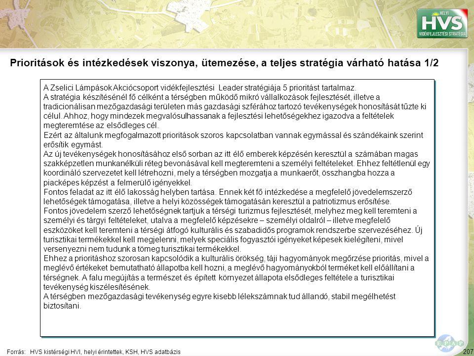 207 A Zselici Lámpások Akciócsoport vidékfejlesztési Leader stratégiája 5 prioritást tartalmaz. A stratégia készítésénél fő célként a térségben működő