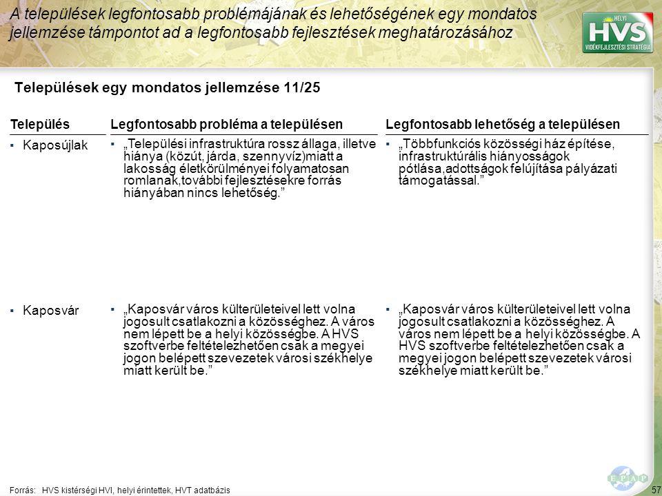 """57 Települések egy mondatos jellemzése 11/25 A települések legfontosabb problémájának és lehetőségének egy mondatos jellemzése támpontot ad a legfontosabb fejlesztések meghatározásához Forrás:HVS kistérségi HVI, helyi érintettek, HVT adatbázis TelepülésLegfontosabb probléma a településen ▪Kaposújlak ▪""""Települési infrastruktúra rossz állaga, illetve hiánya (közút, járda, szennyvíz)miatt a lakosság életkörülményei folyamatosan romlanak,további fejlesztésekre forrás hiányában nincs lehetőség. ▪Kaposvár ▪""""Kaposvár város külterületeivel lett volna jogosult csatlakozni a közösséghez."""