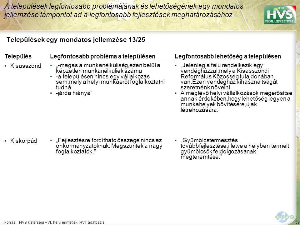 """59 Települések egy mondatos jellemzése 13/25 A települések legfontosabb problémájának és lehetőségének egy mondatos jellemzése támpontot ad a legfontosabb fejlesztések meghatározásához Forrás:HVS kistérségi HVI, helyi érintettek, HVT adatbázis TelepülésLegfontosabb probléma a településen ▪Kisasszond ▪""""-magas a munkanélküliség,ezen belül a képzetlen munkanélküliek száma ▪-a településen nincs egy vállalkozás sem,mely a helyi munkaerőt foglalkoztatni tudná ▪-járda hiánya ▪Kiskorpád ▪""""Fejlesztésre fordítható összege nincs az önkormányzatoknak."""