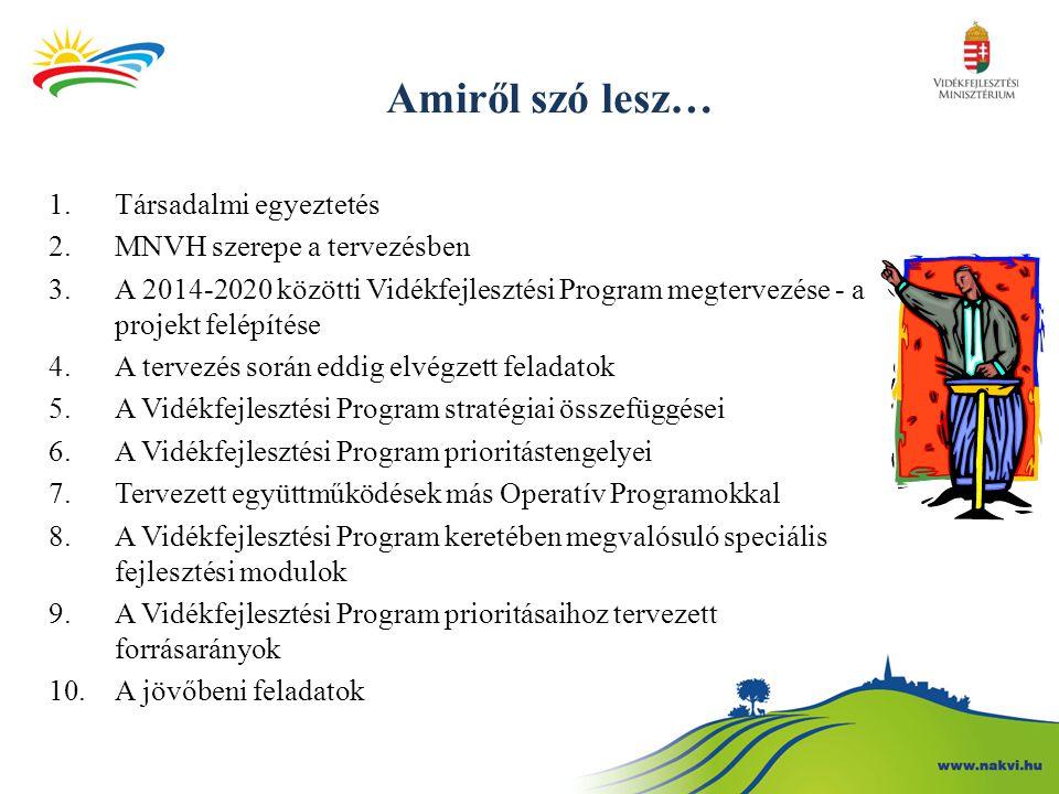 Amiről szó lesz… 1.Társadalmi egyeztetés 2.MNVH szerepe a tervezésben 3.A 2014-2020 közötti Vidékfejlesztési Program megtervezése - a projekt felépítése 4.A tervezés során eddig elvégzett feladatok 5.A Vidékfejlesztési Program stratégiai összefüggései 6.A Vidékfejlesztési Program prioritástengelyei 7.Tervezett együttműködések más Operatív Programokkal 8.A Vidékfejlesztési Program keretében megvalósuló speciális fejlesztési modulok 9.A Vidékfejlesztési Program prioritásaihoz tervezett forrásarányok 10.A jövőbeni feladatok