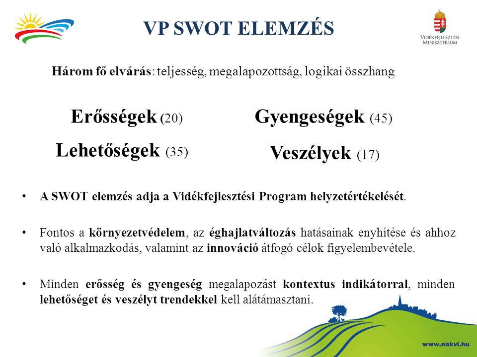 VP SWOT ELEMZÉS A SWOT elemzés adja a Vidékfejlesztési Program helyzetértékelését.