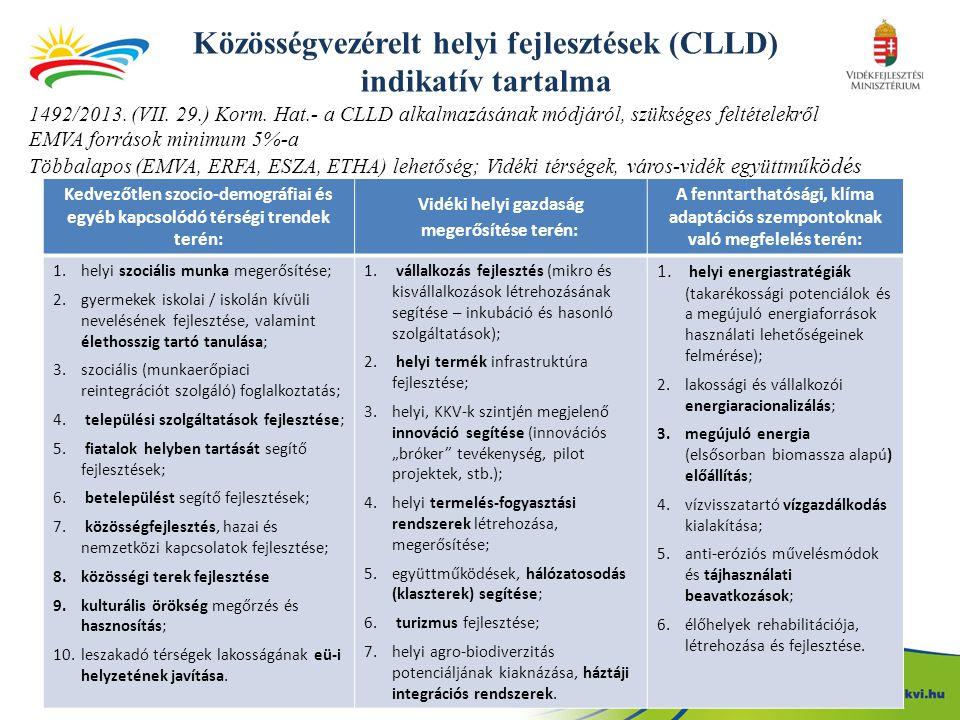 Közösségvezérelt helyi fejlesztések (CLLD) indikatív tartalma 1492/2013.
