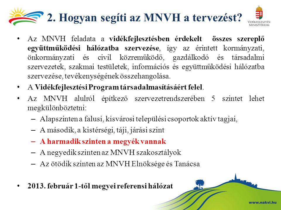 2.Hogyan segíti az MNVH a tervezést.