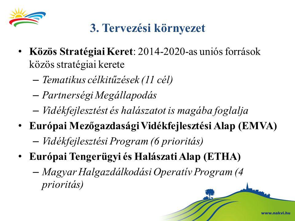 3. Tervezési környezet Közös Stratégiai Keret: 2014-2020-as uniós források közös stratégiai kerete – Tematikus célkitűzések (11 cél) – Partnerségi Meg