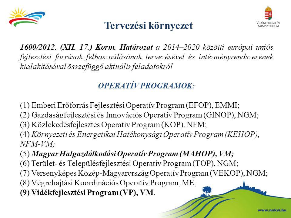 Tervezési környezet 1600/2012.(XII. 17.) Korm.