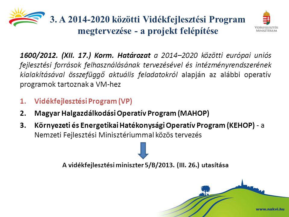 3.A 2014-2020 közötti Vidékfejlesztési Program megtervezése - a projekt felépítése 1600/2012.