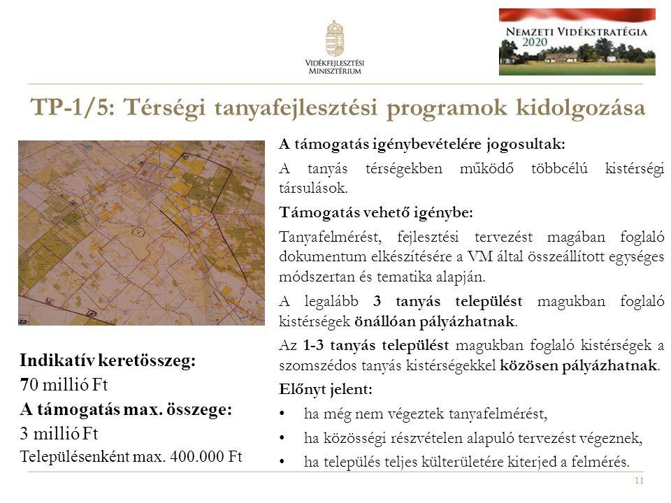 11 TP-1/5: Térségi tanyafejlesztési programok kidolgozása A támogatás igénybevételére jogosultak: A tanyás térségekben működő többcélú kistérségi társulások.