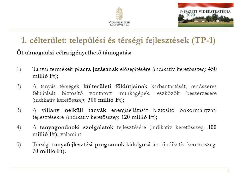 6 1. célterület: települési és térségi fejlesztések (TP-1) Öt támogatási célra igényelhető támogatás: 1)Tanyai termékek piacra jutásának elősegítésére