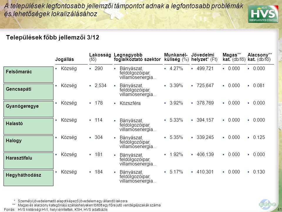 41 Legnagyobb foglalkoztató szektor ▪Bányászat, feldolgozóipar, villamosenergia...
