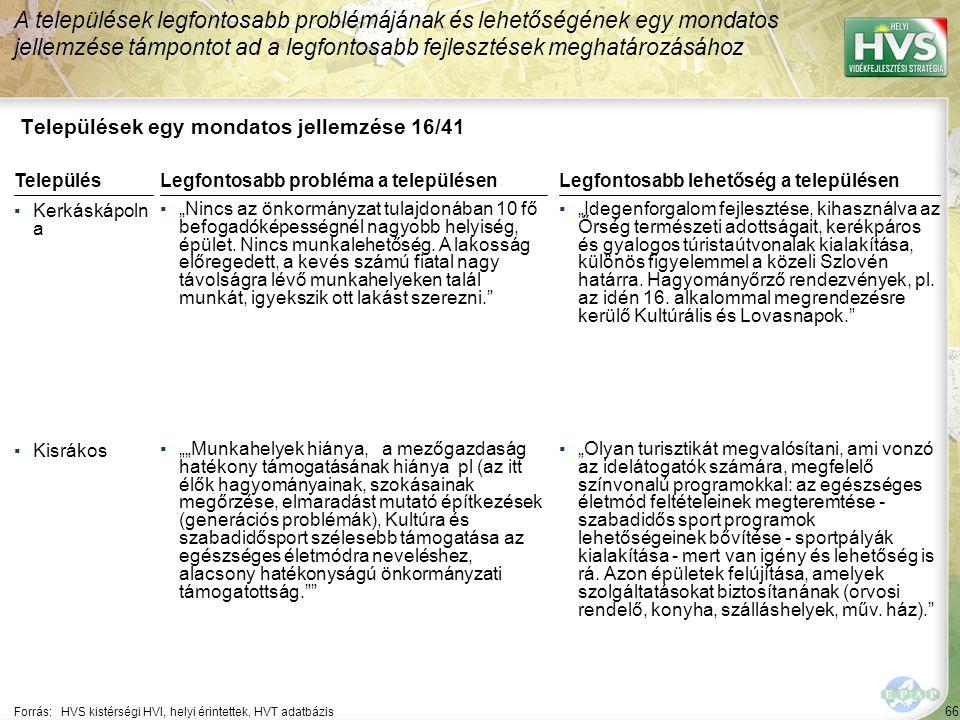 """66 Települések egy mondatos jellemzése 16/41 A települések legfontosabb problémájának és lehetőségének egy mondatos jellemzése támpontot ad a legfontosabb fejlesztések meghatározásához Forrás:HVS kistérségi HVI, helyi érintettek, HVT adatbázis TelepülésLegfontosabb probléma a településen ▪Kerkáskápoln a ▪""""Nincs az önkormányzat tulajdonában 10 fő befogadóképességnél nagyobb helyiség, épület."""