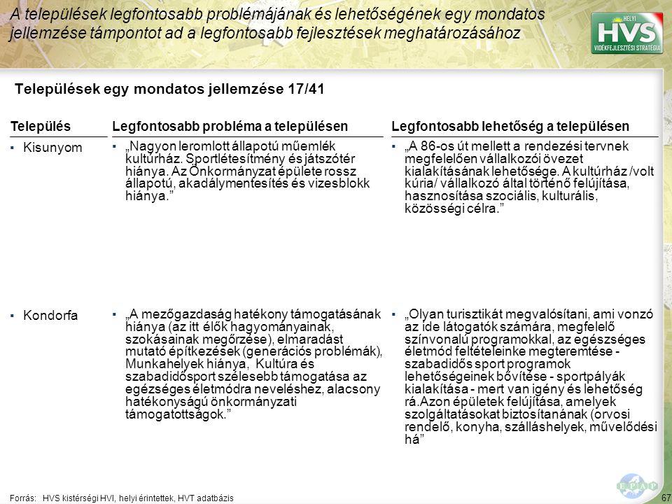 """67 Települések egy mondatos jellemzése 17/41 A települések legfontosabb problémájának és lehetőségének egy mondatos jellemzése támpontot ad a legfontosabb fejlesztések meghatározásához Forrás:HVS kistérségi HVI, helyi érintettek, HVT adatbázis TelepülésLegfontosabb probléma a településen ▪Kisunyom ▪""""Nagyon leromlott állapotú műemlék kultúrház."""