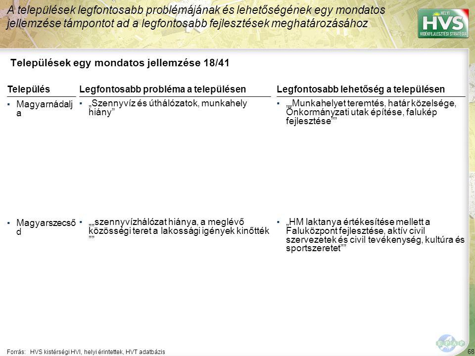 """68 Települések egy mondatos jellemzése 18/41 A települések legfontosabb problémájának és lehetőségének egy mondatos jellemzése támpontot ad a legfontosabb fejlesztések meghatározásához Forrás:HVS kistérségi HVI, helyi érintettek, HVT adatbázis TelepülésLegfontosabb probléma a településen ▪Magyarnádalj a ▪""""Szennyvíz és úthálózatok, munkahely hiány ▪Magyarszecső d ▪""""""""szennyvízhálózat hiánya, a meglévő közösségi teret a lakossági igények kinőtték Legfontosabb lehetőség a településen ▪""""""""Munkahelyet teremtés, határ közelsége, Önkormányzati utak építése, falukép fejlesztése ▪""""HM laktanya értékesítése mellett a Faluközpont fejlesztése, aktív civil szervezetek és civil tevékenység, kultúra és sportszeretet"""