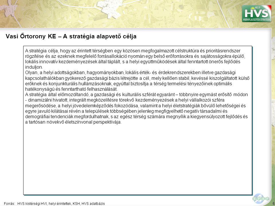 """57 Települések egy mondatos jellemzése 7/41 A települések legfontosabb problémájának és lehetőségének egy mondatos jellemzése támpontot ad a legfontosabb fejlesztések meghatározásához Forrás:HVS kistérségi HVI, helyi érintettek, HVT adatbázis TelepülésLegfontosabb probléma a településen ▪Felsőcsatár ▪""""Lignitbányászat engedélyeztetésének lehetősége, építési telkek kialakítási korlátai a településszerkezetben, nemzetiségi intézményeink (iskola, óvoda) fenntartási problémái.kultúrház nyílászáró cseréje, utcanév-táblák hiánya, korszerűtlen játszótér, pakoló hiányzik a temetőnél, ravatalozó felújításra szorul. ▪Felsőjánosfa ▪""""""""A faluképet romboló középületek állapota Legfontosabb lehetőség a településen ▪""""Felsőcsatári Szőlőhegy, Pinka-folyó, Pinka-szurdok idegenforgalmi, turisztikai kihasználtsága és ehhez kapcsoltan különböző Eu-s, mikrotérségi pályázati lehetőségek kiaknázása."""