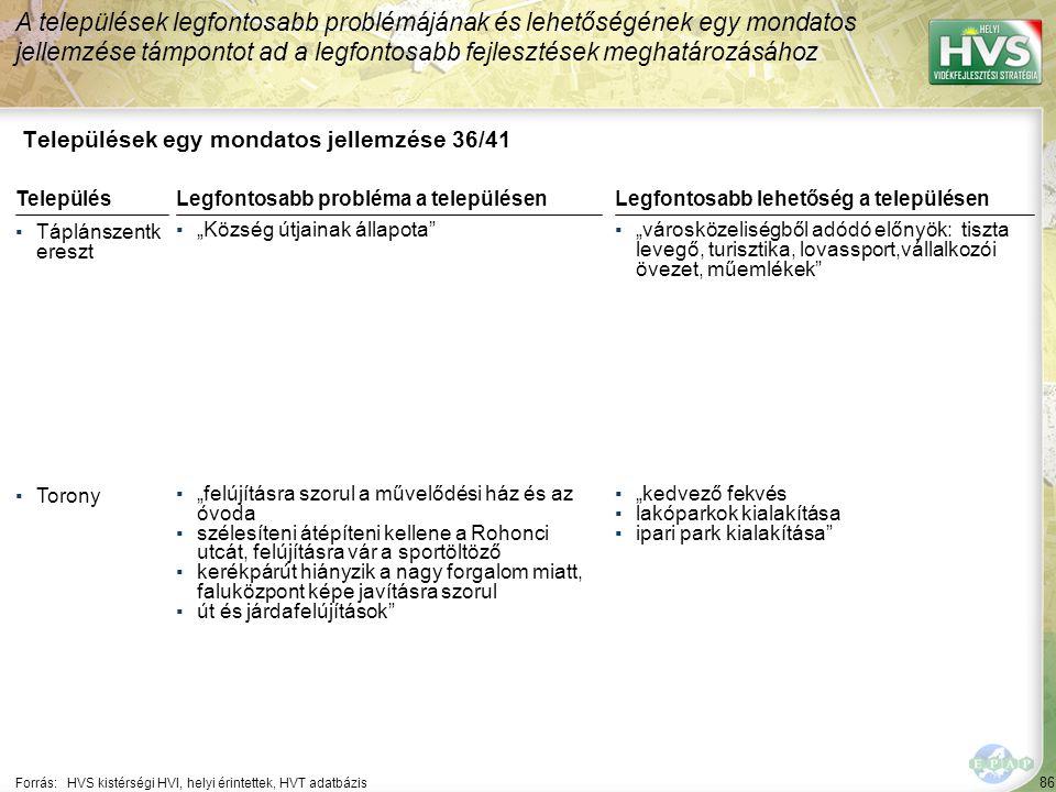 """86 Települések egy mondatos jellemzése 36/41 A települések legfontosabb problémájának és lehetőségének egy mondatos jellemzése támpontot ad a legfontosabb fejlesztések meghatározásához Forrás:HVS kistérségi HVI, helyi érintettek, HVT adatbázis TelepülésLegfontosabb probléma a településen ▪Táplánszentk ereszt ▪""""Község útjainak állapota ▪Torony ▪""""felújításra szorul a művelődési ház és az óvoda ▪szélesíteni átépíteni kellene a Rohonci utcát, felújításra vár a sportöltöző ▪kerékpárút hiányzik a nagy forgalom miatt, faluközpont képe javításra szorul ▪út és járdafelújítások Legfontosabb lehetőség a településen ▪""""városközeliségből adódó előnyök: tiszta levegő, turisztika, lovassport,vállalkozói övezet, műemlékek ▪""""kedvező fekvés ▪lakóparkok kialakítása ▪ipari park kialakítása"""