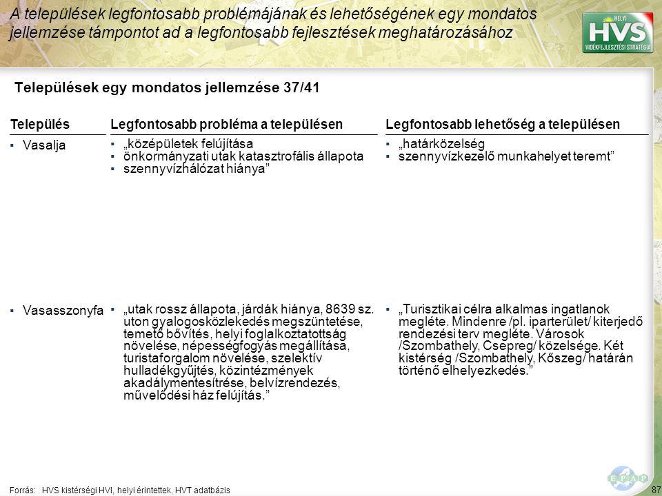 """87 Települések egy mondatos jellemzése 37/41 A települések legfontosabb problémájának és lehetőségének egy mondatos jellemzése támpontot ad a legfontosabb fejlesztések meghatározásához Forrás:HVS kistérségi HVI, helyi érintettek, HVT adatbázis TelepülésLegfontosabb probléma a településen ▪Vasalja ▪""""középületek felújítása ▪önkormányzati utak katasztrofális állapota ▪szennyvízhálózat hiánya ▪Vasasszonyfa ▪""""utak rossz állapota, járdák hiánya, 8639 sz."""