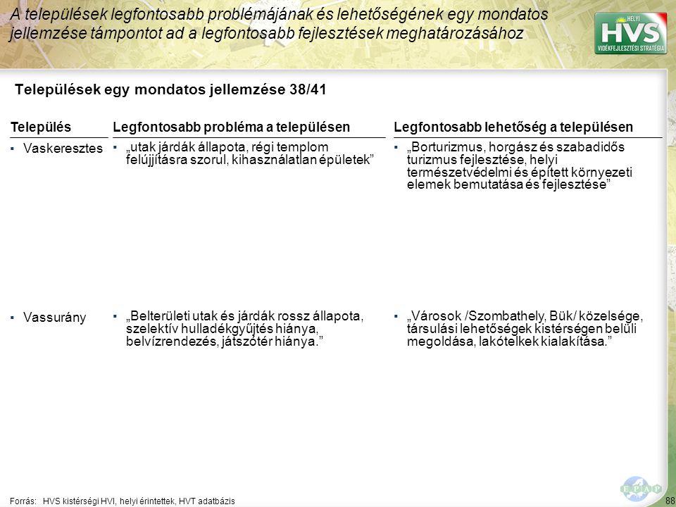 """88 Települések egy mondatos jellemzése 38/41 A települések legfontosabb problémájának és lehetőségének egy mondatos jellemzése támpontot ad a legfontosabb fejlesztések meghatározásához Forrás:HVS kistérségi HVI, helyi érintettek, HVT adatbázis TelepülésLegfontosabb probléma a településen ▪Vaskeresztes ▪""""utak járdák állapota, régi templom felújjításra szorul, kihasználatlan épületek ▪Vassurány ▪""""Belterületi utak és járdák rossz állapota, szelektív hulladékgyűjtés hiánya, belvízrendezés, játszótér hiánya. Legfontosabb lehetőség a településen ▪""""Borturizmus, horgász és szabadidős turizmus fejlesztése, helyi természetvédelmi és épített környezeti elemek bemutatása és fejlesztése ▪""""Városok /Szombathely, Bük/ közelsége, társulási lehetőségek kistérségen belüli megoldása, lakótelkek kialakítása."""