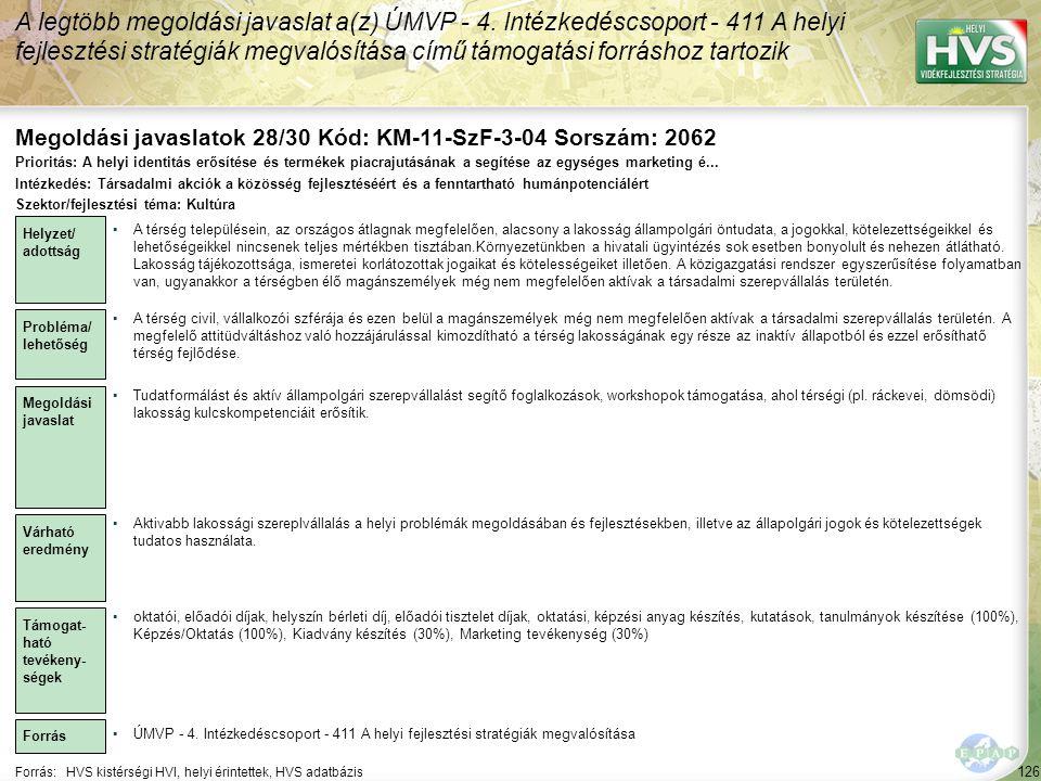 A legtöbb megoldási javaslat a(z) ÚMVP - 4. Intézkedéscsoport - 411 A helyi fejlesztési stratégiák megvalósítása című támogatási forráshoz tartozik 12