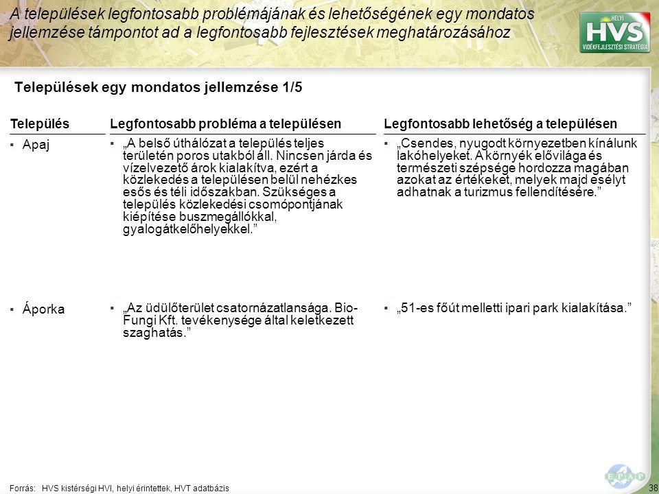 38 Települések egy mondatos jellemzése 1/5 A települések legfontosabb problémájának és lehetőségének egy mondatos jellemzése támpontot ad a legfontosa