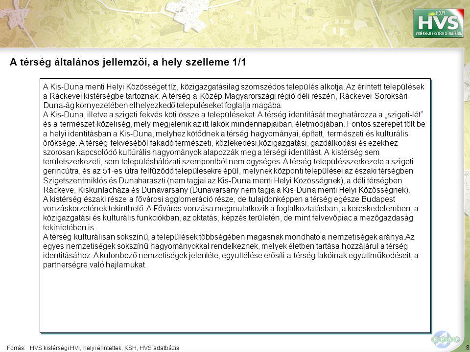 8 A Kis-Duna menti Helyi Közösséget tíz, közigazgatásilag szomszédos település alkotja.