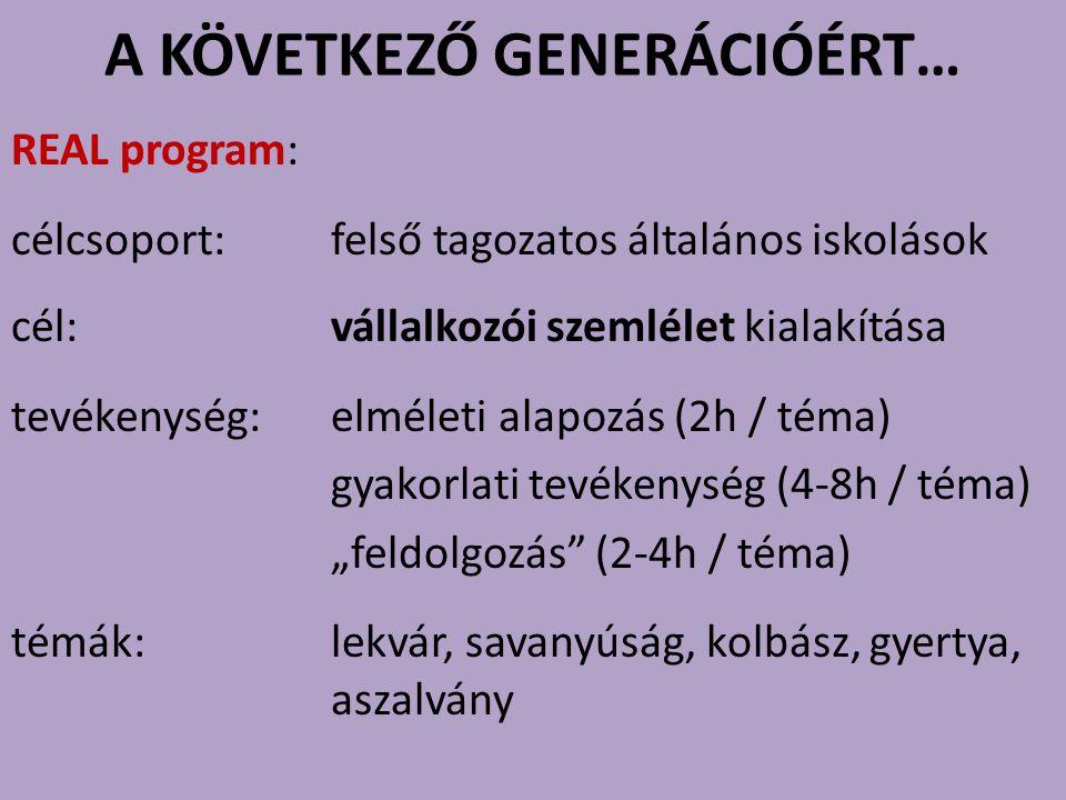 """A KÖVETKEZŐ GENERÁCIÓÉRT… REAL program: célcsoport: felső tagozatos általános iskolások cél:vállalkozói szemlélet kialakítása tevékenység:elméleti alapozás (2h / téma) gyakorlati tevékenység (4-8h / téma) """"feldolgozás (2-4h / téma) témák:lekvár, savanyúság, kolbász, gyertya, aszalvány"""