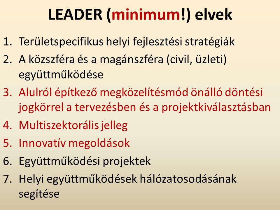 LEADER (minimum!) elvek 1.Területspecifikus helyi fejlesztési stratégiák 2.A közszféra és a magánszféra (civil, üzleti) együttműködése 3.Alulról építkező megközelítésmód önálló döntési jogkörrel a tervezésben és a projektkiválasztásban 4.Multiszektorális jelleg 5.Innovatív megoldások 6.Együttműködési projektek 7.Helyi együttműködések hálózatosodásának segítése