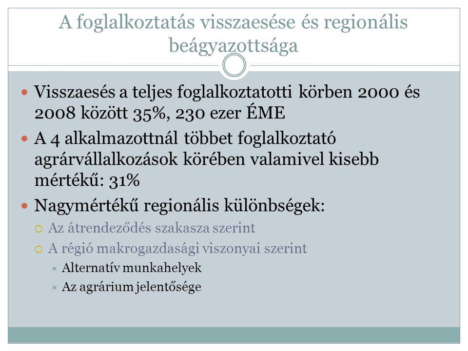 A 4 főnél több foglalkoztatottal rendelkező agrár- cégek alkalmazottainak száma 2008/2000 (%) (Forrás: KSH)