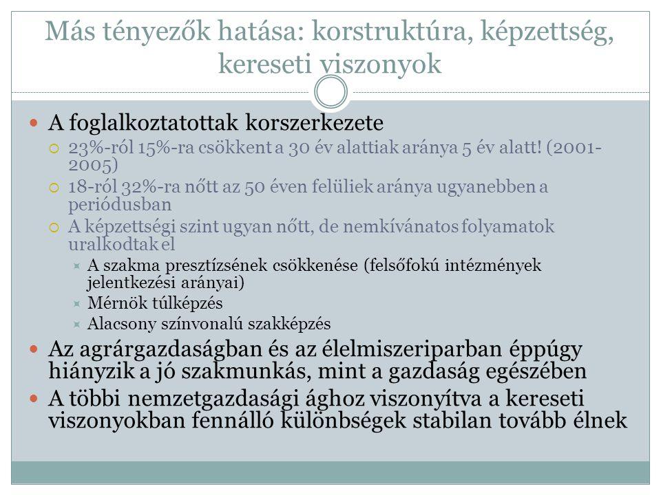 A mezőgazdasági foglalkoztatottak korstruktúrája (Forrás: KSH)