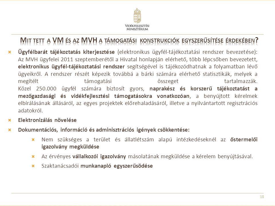 18  Ügyfélbarát tájékoztatás kiterjesztése (elektronikus ügyfél-tájékoztatási rendszer bevezetése): Az MVH ügyfelei 2011 szeptemberétől a Hivatal honlapján elérhető, több lépcsőben bevezetett, elektronikus ügyfél-tájékoztatási rendszer segítségével is tájékozódhatnak a folyamatban lévő ügyeikről.