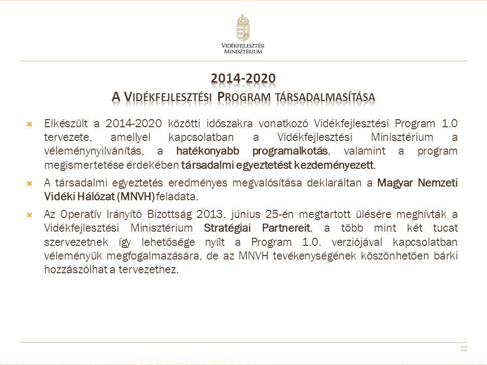 22  Elkészült a 2014-2020 közötti időszakra vonatkozó Vidékfejlesztési Program 1.0 tervezete, amellyel kapcsolatban a Vidékfejlesztési Minisztérium a véleménynyilvánítás, a hatékonyabb programalkotás, valamint a program megismertetése érdekében társadalmi egyeztetést kezdeményezett.