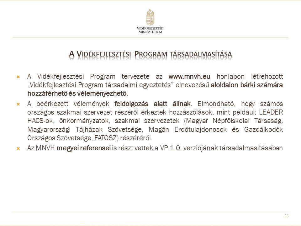 """23  A Vidékfejlesztési Program tervezete az www.mnvh.eu honlapon létrehozott """"Vidékfejlesztési Program társadalmi egyeztetés elnevezésű aloldalon bárki számára hozzáférhető és véleményezhető."""
